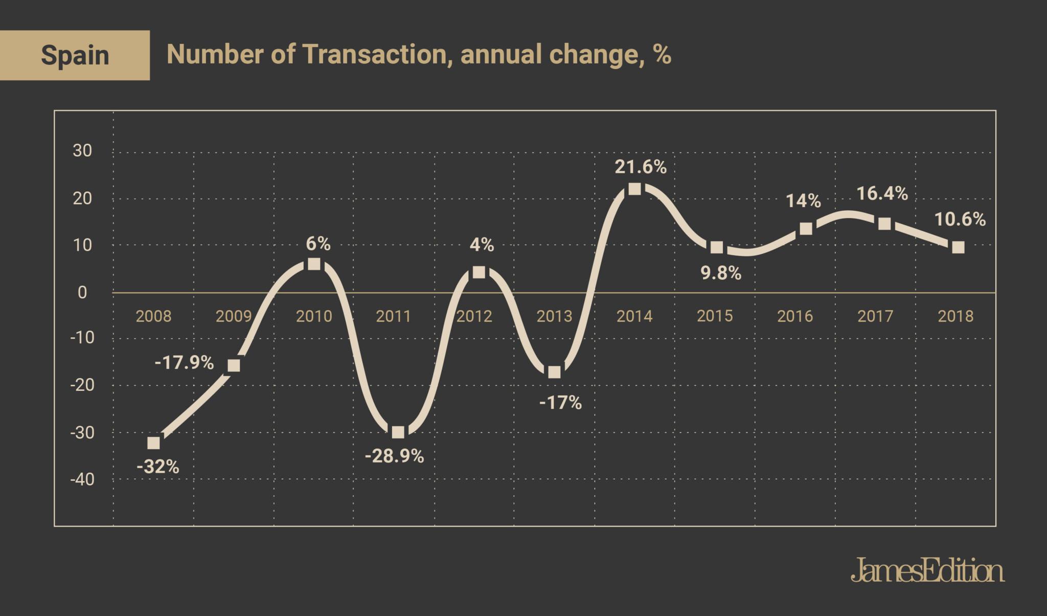 Infographic-11-11